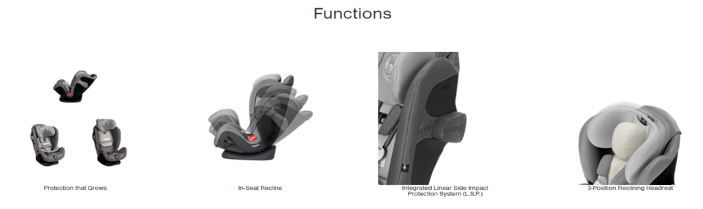 Cybex Eternis S SensorSafe Car Seat -  Functions