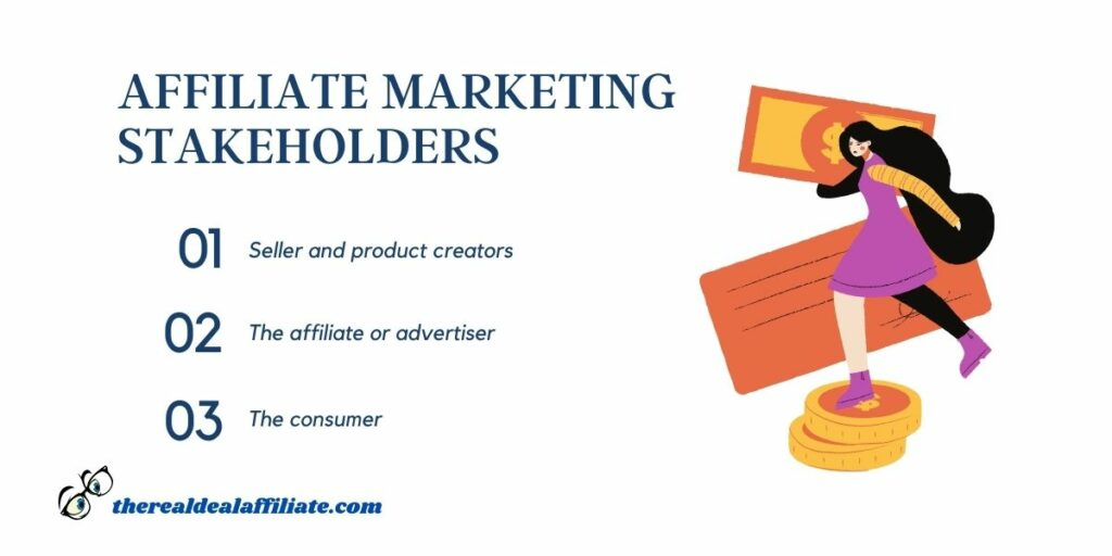 ffiliate Marketing Stakeholders Why Is Affiliate marketing So Hard