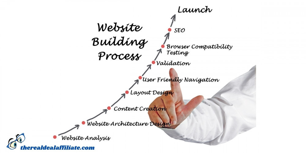 Design And Build An Appealing Website