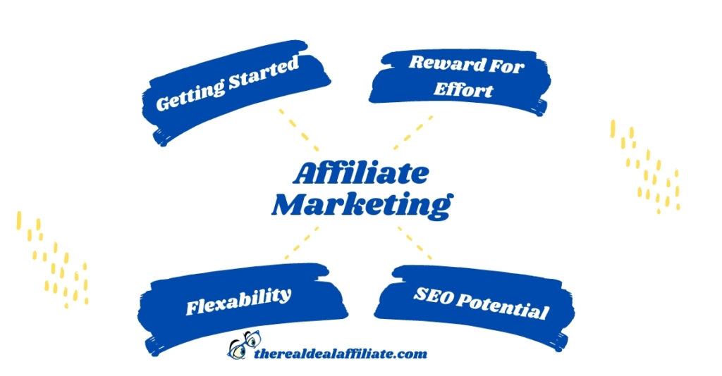 Affiliate-Marketing-Getting-Started-For-Beginners